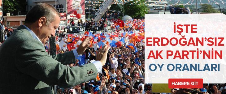 İşte Erdoğan'sız AK Parti'nin oy oranları